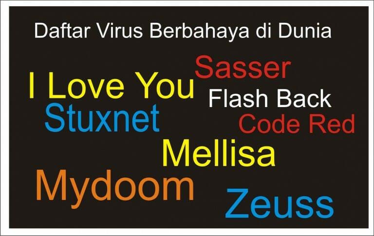 Virus Komputer Berbahaya Yang Perlu Diketahui Orang Banyak